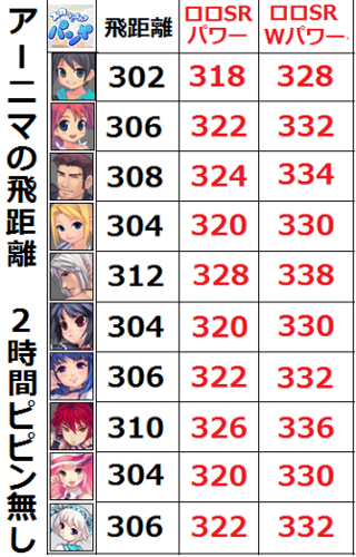 Wiiパンヤ パワー50 - コピー (372).png