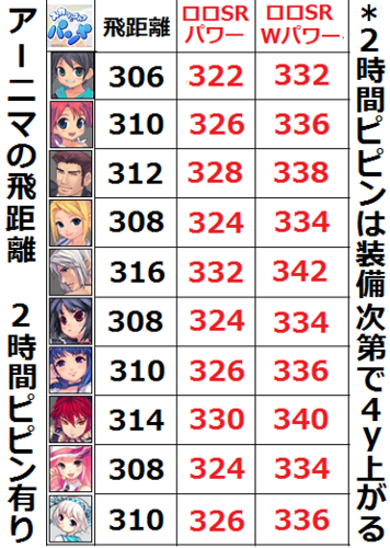 Wiiパンヤ パワー50 - コピー (374) - k.png